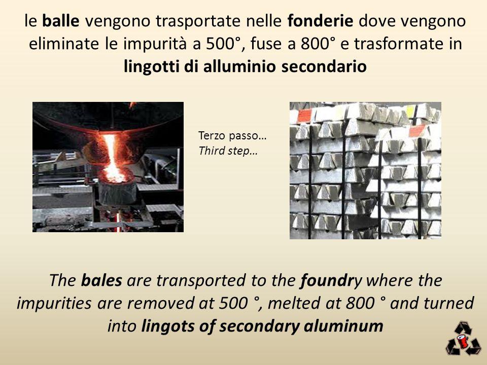 le balle vengono trasportate nelle fonderie dove vengono eliminate le impurità a 500°, fuse a 800° e trasformate in lingotti di alluminio secondario T