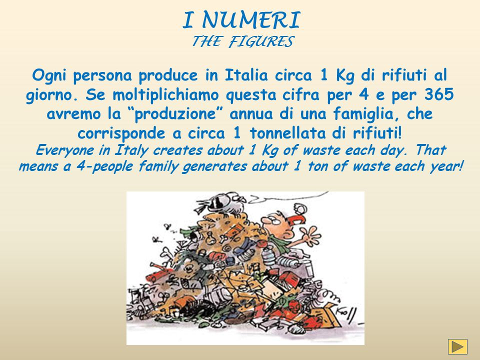 Può essere riciclato infinite volte It can be recycled many times Perché because…