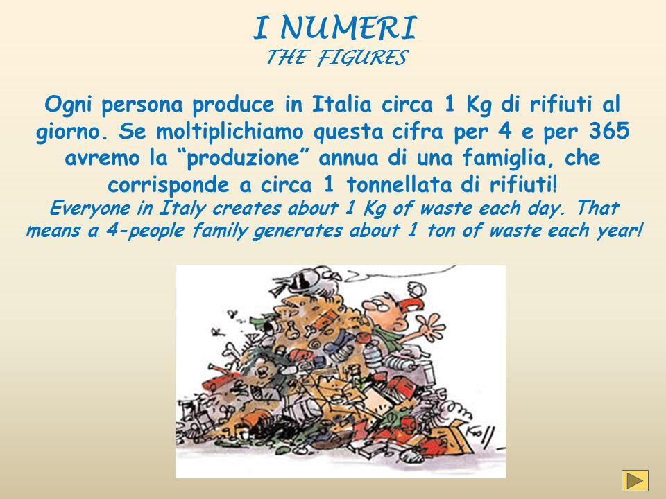 """Ogni persona produce in Italia circa 1 Kg di rifiuti al giorno. Se moltiplichiamo questa cifra per 4 e per 365 avremo la """"produzione"""" annua di una fam"""