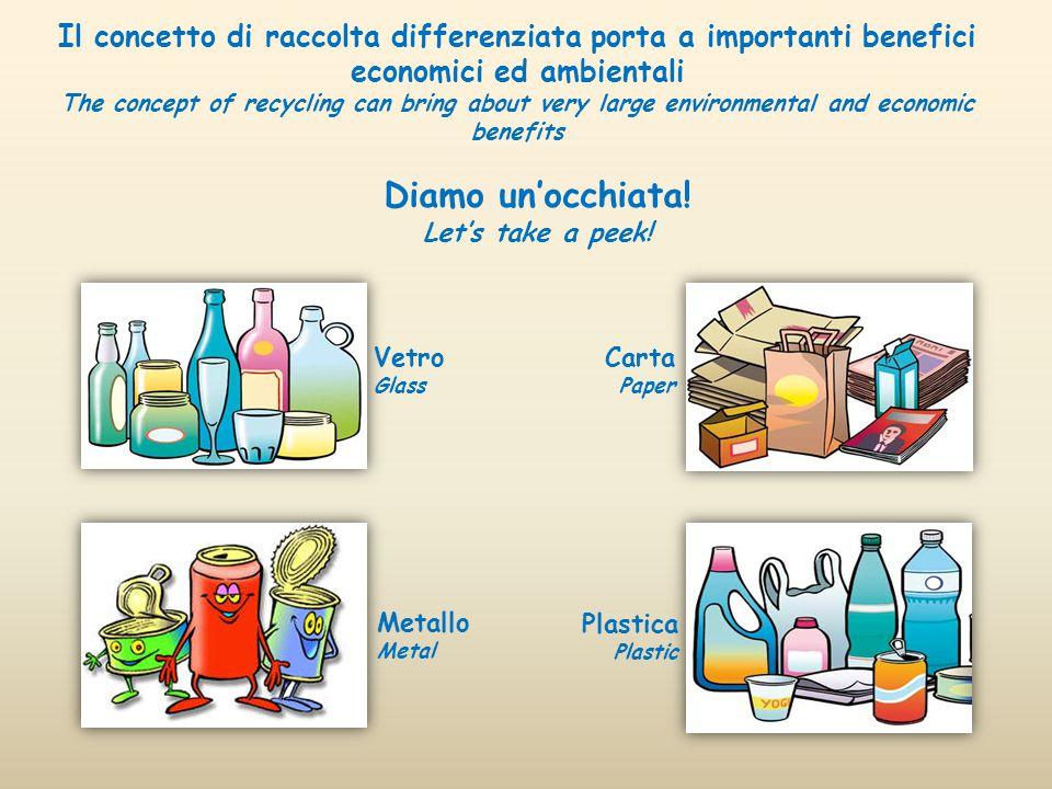 Plastica Plastic Carta Paper Vetro Glass Metallo Metal Il concetto di raccolta differenziata porta a importanti benefici economici ed ambientali The c