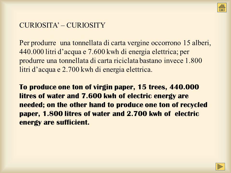 CURIOSITA' – CURIOSITY Per produrre una tonnellata di carta vergine occorrono 15 alberi, 440.000 litri d'acqua e 7.600 kwh di energia elettrica; per p