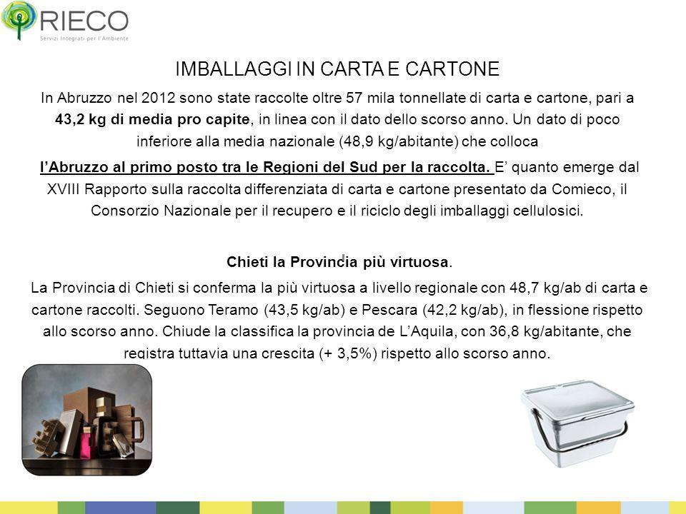 22 IMBALLAGGI IN CARTA E CARTONE In Abruzzo nel 2012 sono state raccolte oltre 57 mila tonnellate di carta e cartone, pari a 43,2 kg di media pro capite, in linea con il dato dello scorso anno.