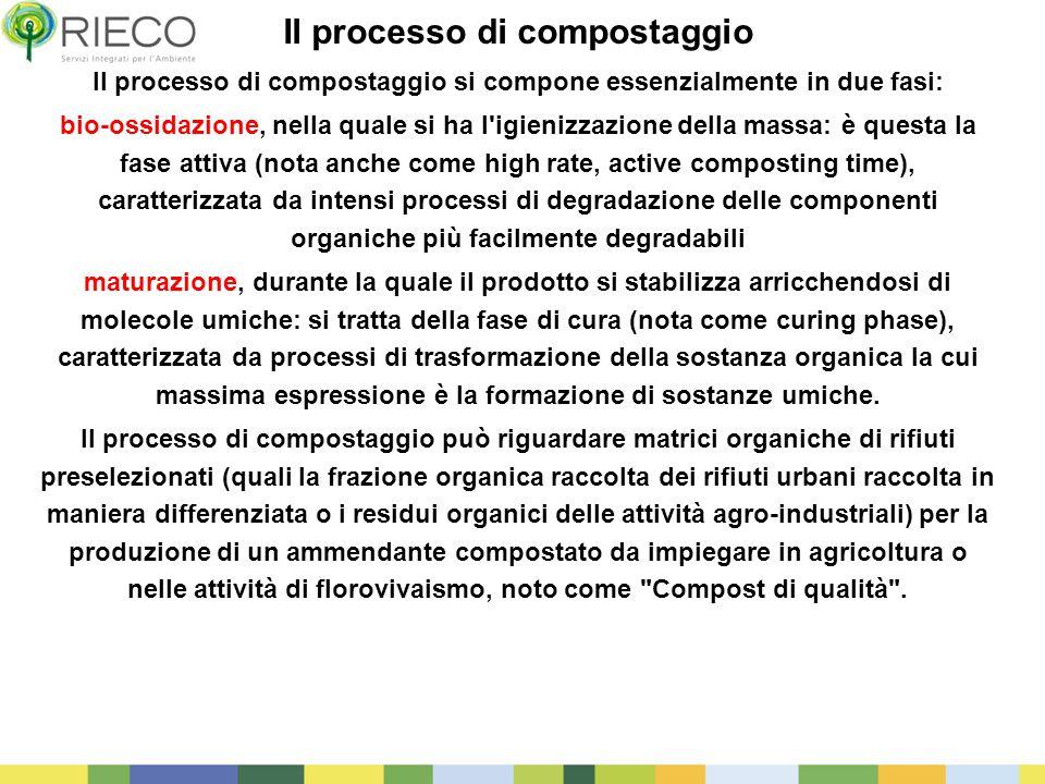 32 Il processo di compostaggio Il processo di compostaggio si compone essenzialmente in due fasi: bio-ossidazione, nella quale si ha l igienizzazione della massa: è questa la fase attiva (nota anche come high rate, active composting time), caratterizzata da intensi processi di degradazione delle componenti organiche più facilmente degradabili maturazione, durante la quale il prodotto si stabilizza arricchendosi di molecole umiche: si tratta della fase di cura (nota come curing phase), caratterizzata da processi di trasformazione della sostanza organica la cui massima espressione è la formazione di sostanze umiche.