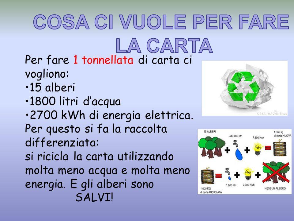 Per fare 1 tonnellata di carta ci vogliono: 15 alberi 1800 litri d'acqua 2700 kWh di energia elettrica. Per questo si fa la raccolta differenziata: si