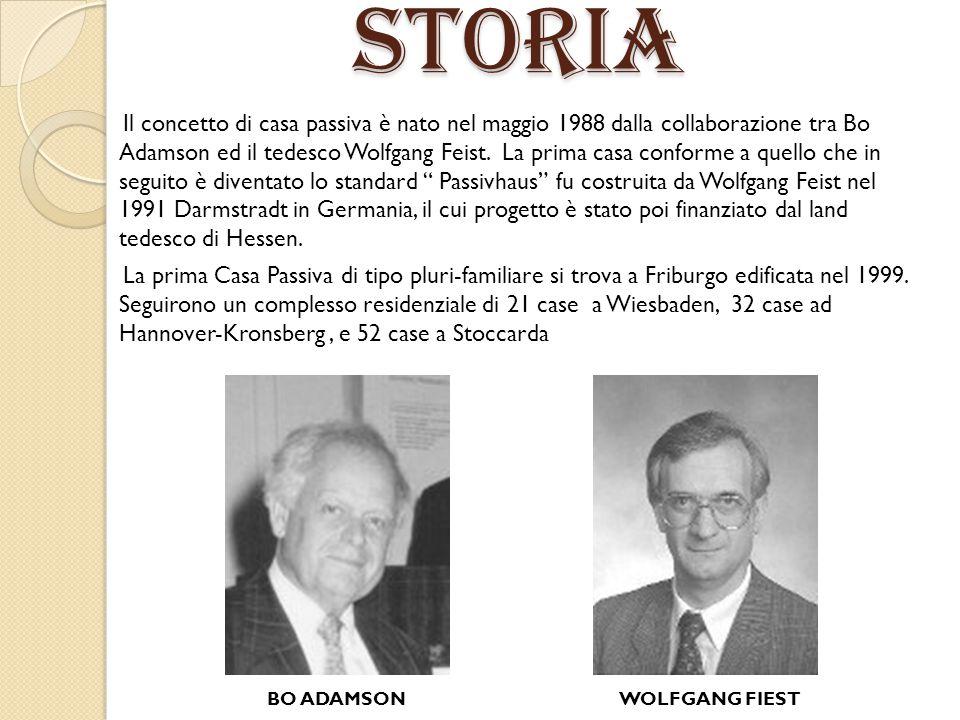 STORIA Il concetto di casa passiva è nato nel maggio 1988 dalla collaborazione tra Bo Adamson ed il tedesco Wolfgang Feist. La prima casa conforme a q