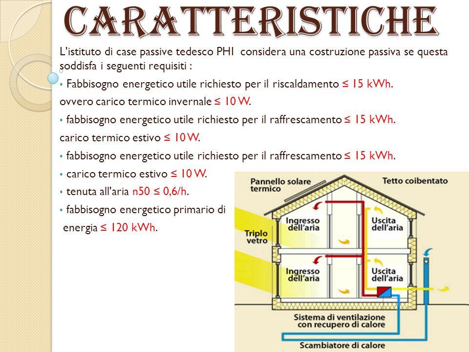 caratteristiche L'istituto di case passive tedesco PHI considera una costruzione passiva se questa soddisfa i seguenti requisiti : Fabbisogno energeti