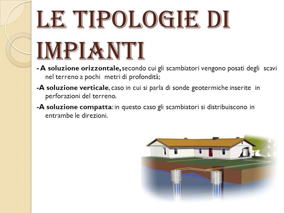 Le tipologie di impianti - A soluzione orizzontale, secondo cui gli scambiatori vengono posati degli scavi nel terreno a pochi metri di profondità; -A