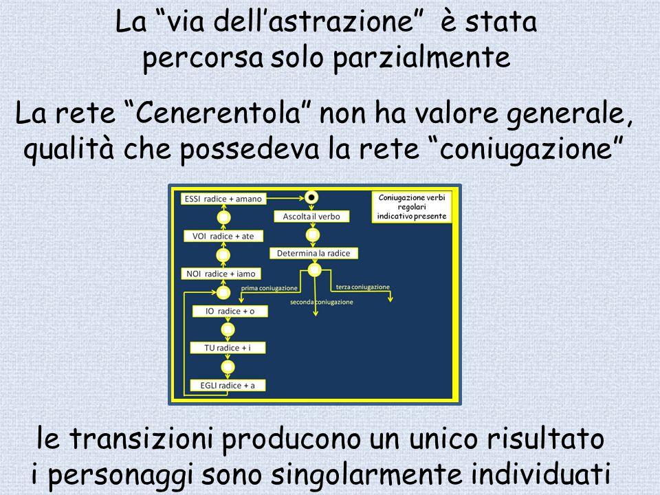"""La """"via dell'astrazione"""" è stata percorsa solo parzialmente La rete """"Cenerentola"""" non ha valore generale, qualità che possedeva la rete """"coniugazione"""""""
