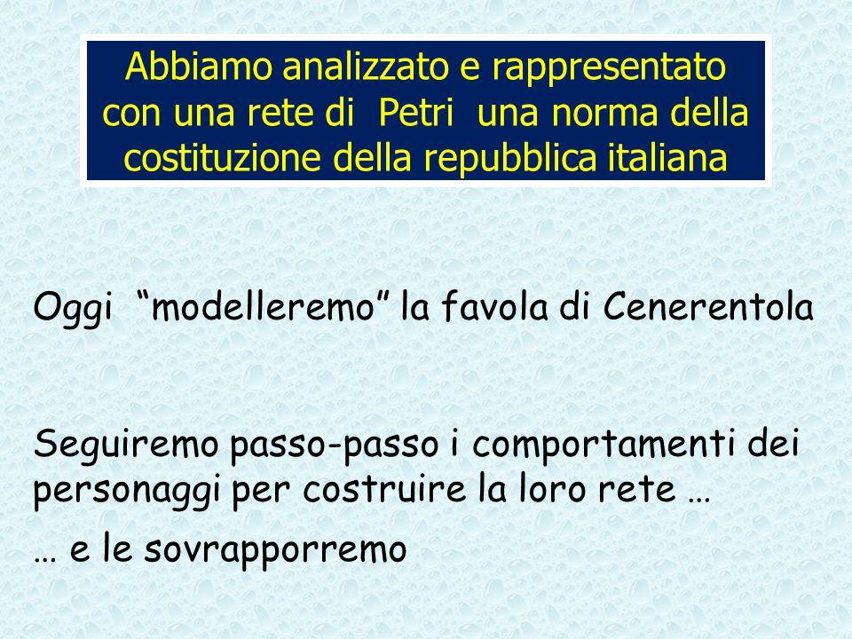 """Abbiamo analizzato e rappresentato con una rete di Petri una norma della costituzione della repubblica italiana Oggi """"modelleremo"""" la favola di Cenere"""