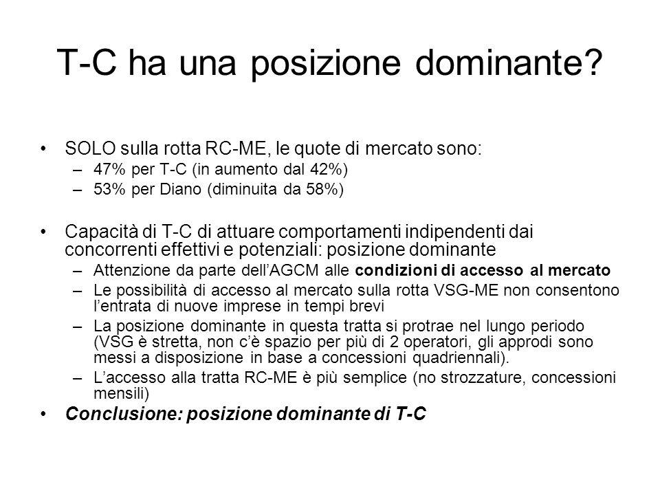 T-C ha una posizione dominante? SOLO sulla rotta RC-ME, le quote di mercato sono: –47% per T-C (in aumento dal 42%) –53% per Diano (diminuita da 58%)