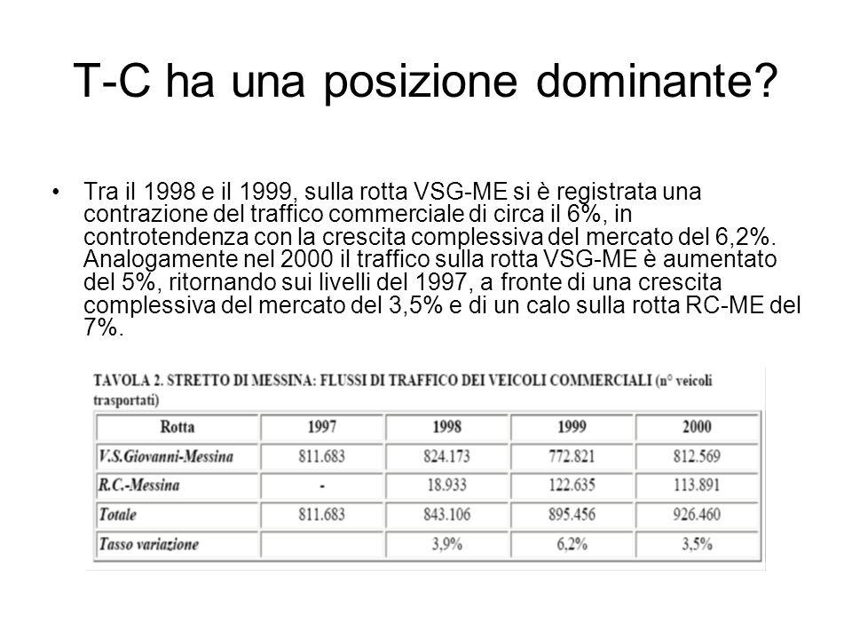 T-C ha una posizione dominante? Tra il 1998 e il 1999, sulla rotta VSG-ME si è registrata una contrazione del traffico commerciale di circa il 6%, in