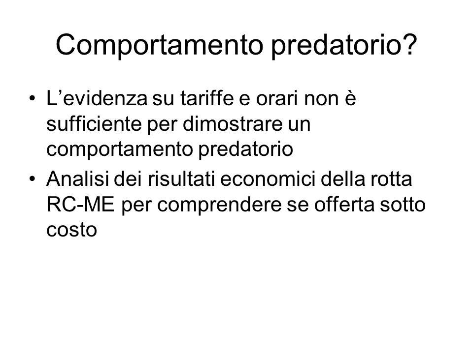 Comportamento predatorio? L'evidenza su tariffe e orari non è sufficiente per dimostrare un comportamento predatorio Analisi dei risultati economici d