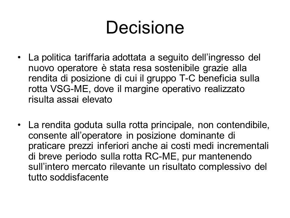 Decisione La politica tariffaria adottata a seguito dell'ingresso del nuovo operatore è stata resa sostenibile grazie alla rendita di posizione di cui