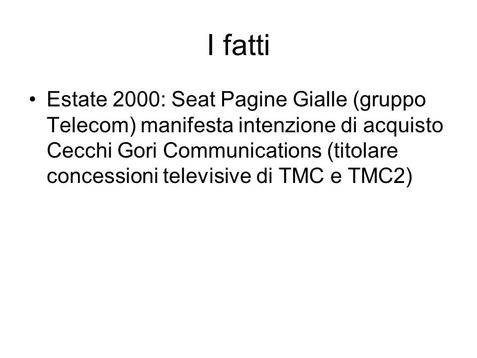 I fatti Estate 2000: Seat Pagine Gialle (gruppo Telecom) manifesta intenzione di acquisto Cecchi Gori Communications (titolare concessioni televisive