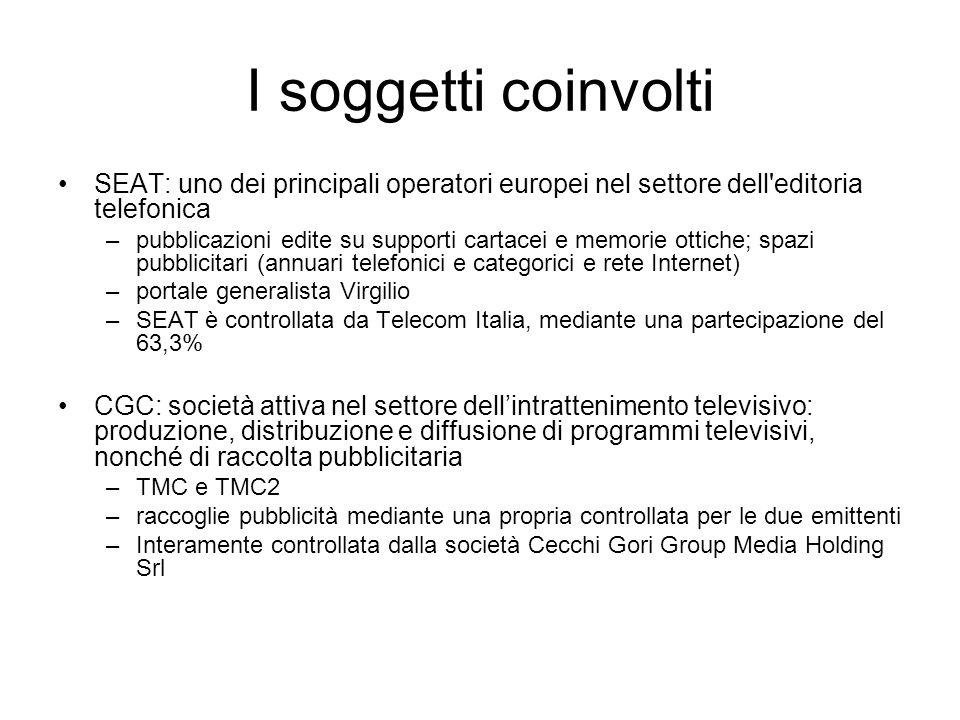 I soggetti coinvolti SEAT: uno dei principali operatori europei nel settore dell'editoria telefonica –pubblicazioni edite su supporti cartacei e memor