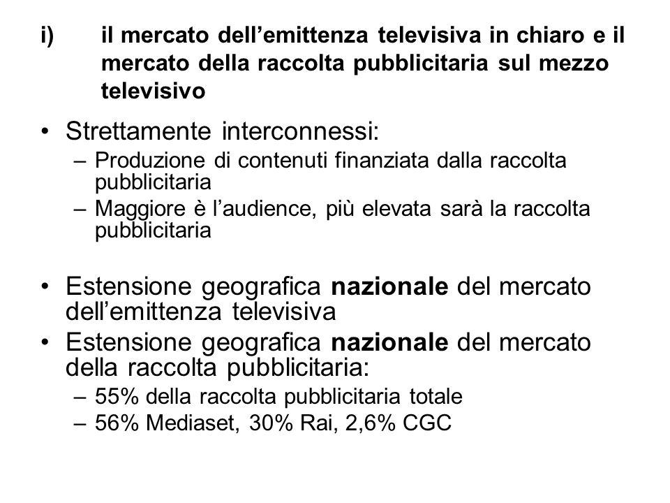 i)il mercato dell'emittenza televisiva in chiaro e il mercato della raccolta pubblicitaria sul mezzo televisivo Strettamente interconnessi: –Produzion