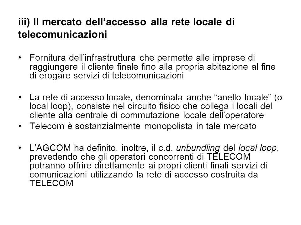 iii) Il mercato dell'accesso alla rete locale di telecomunicazioni Fornitura dell'infrastruttura che permette alle imprese di raggiungere il cliente f