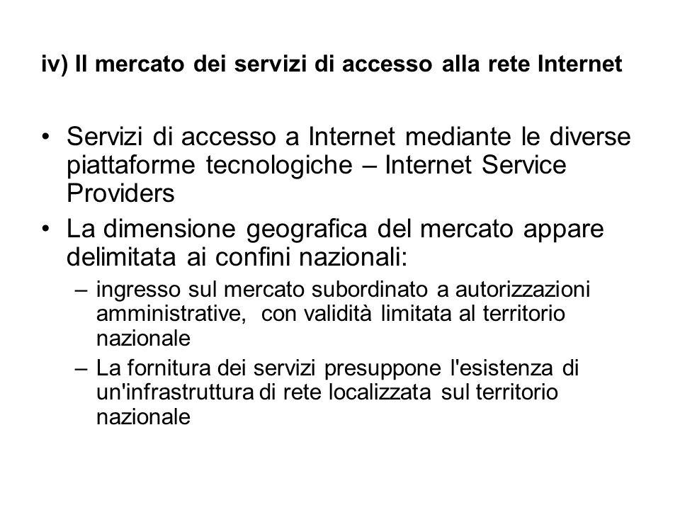 iv) Il mercato dei servizi di accesso alla rete Internet Servizi di accesso a Internet mediante le diverse piattaforme tecnologiche – Internet Service