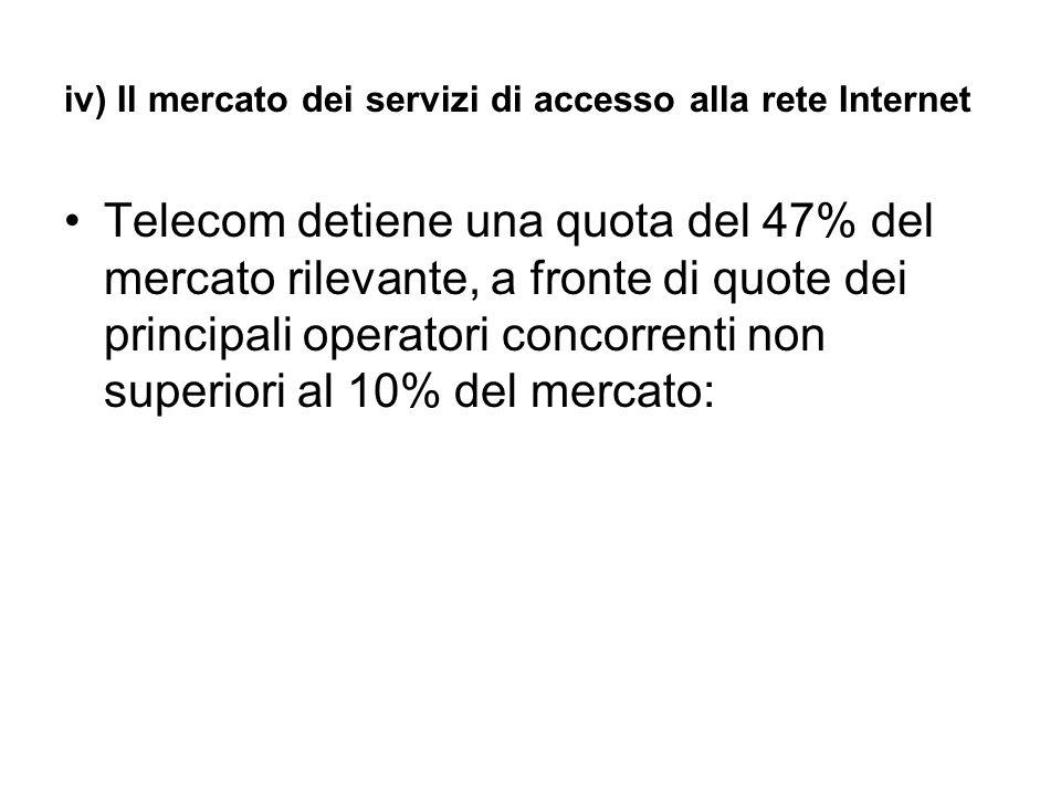 iv) Il mercato dei servizi di accesso alla rete Internet Telecom detiene una quota del 47% del mercato rilevante, a fronte di quote dei principali ope