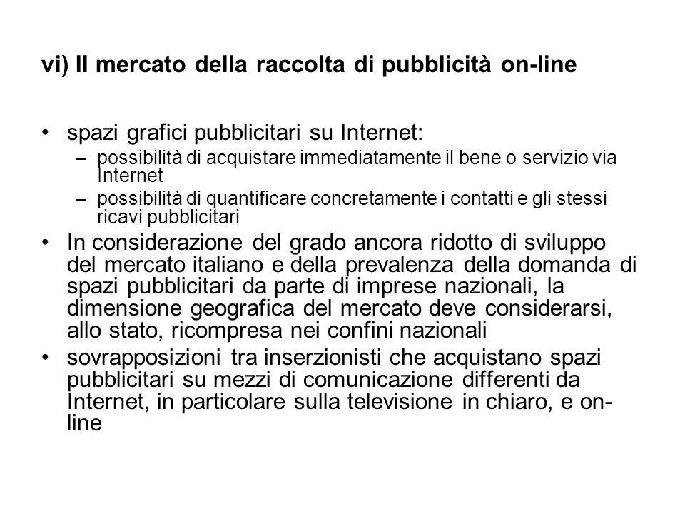vi) Il mercato della raccolta di pubblicità on-line spazi grafici pubblicitari su Internet: –possibilità di acquistare immediatamente il bene o serviz