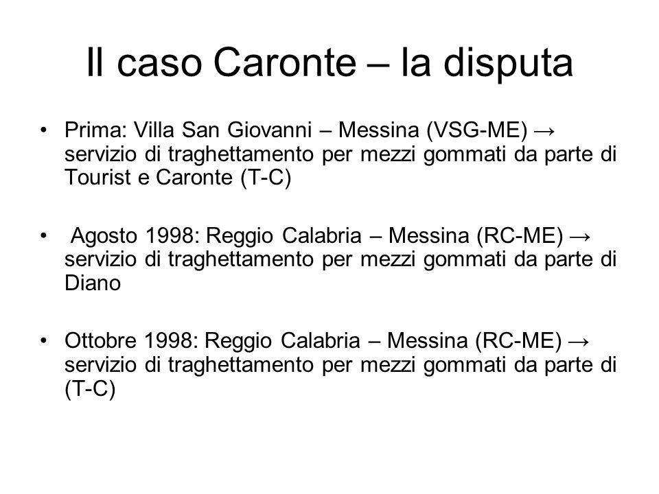 Il caso Caronte – la disputa Prima: Villa San Giovanni – Messina (VSG-ME) → servizio di traghettamento per mezzi gommati da parte di Tourist e Caronte