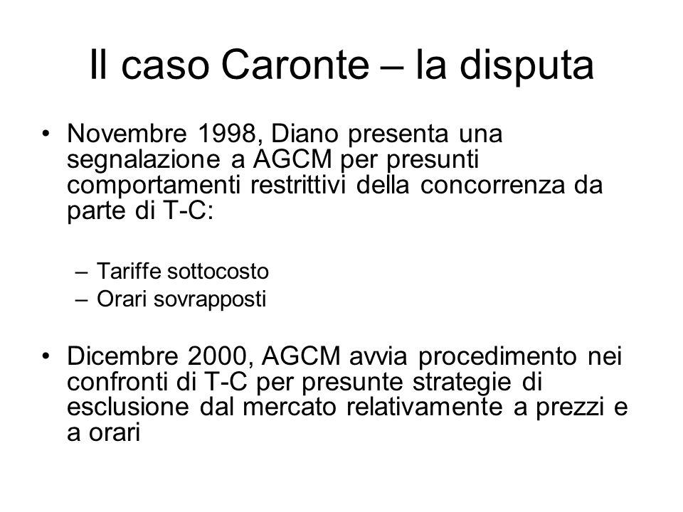 Il caso Caronte – la disputa Novembre 1998, Diano presenta una segnalazione a AGCM per presunti comportamenti restrittivi della concorrenza da parte d