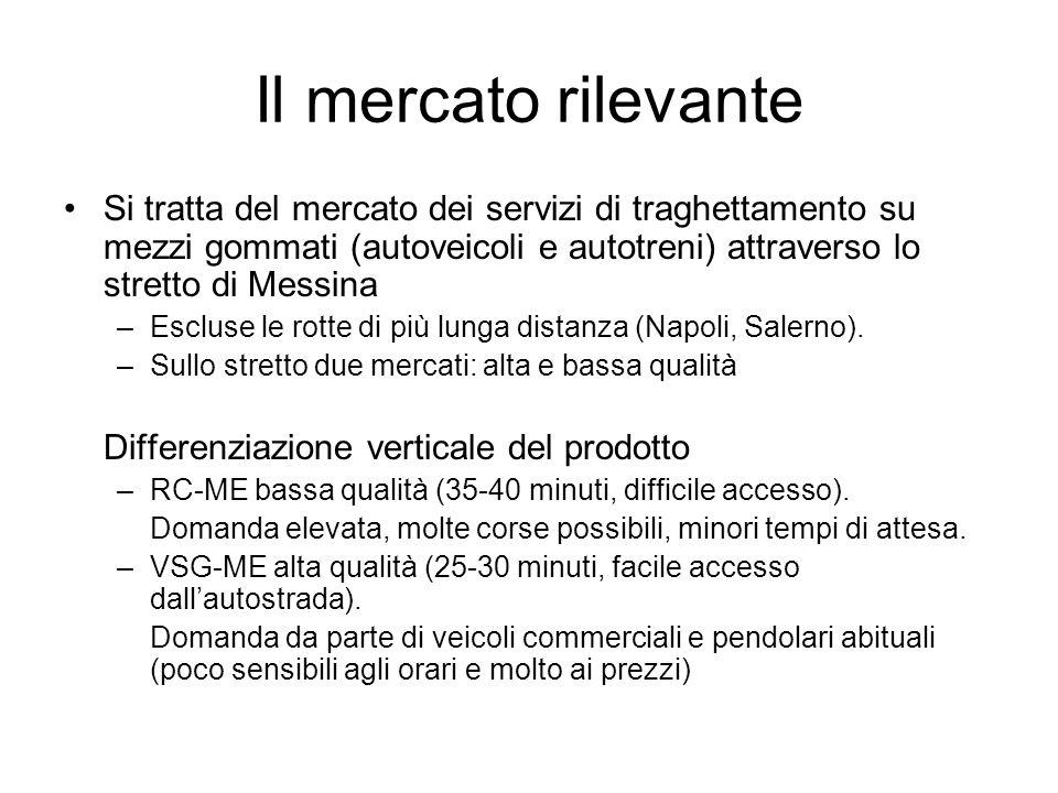 Il mercato rilevante Si tratta del mercato dei servizi di traghettamento su mezzi gommati (autoveicoli e autotreni) attraverso lo stretto di Messina –