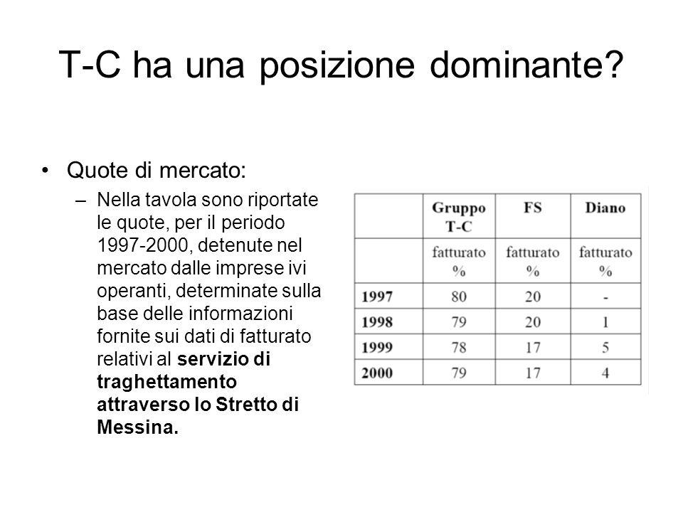T-C ha una posizione dominante? Quote di mercato: –Nella tavola sono riportate le quote, per il periodo 1997-2000, detenute nel mercato dalle imprese