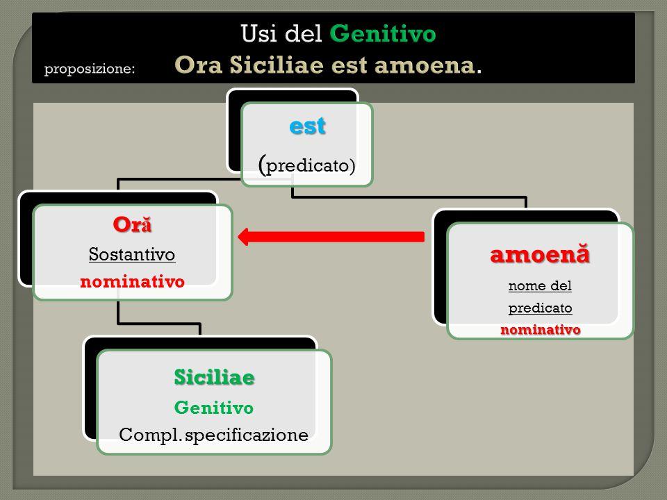 est ( predicato) Or ă Sostantivo nominativo Siciliae Genitivo Compl. specificazione amoen ă nome del predicatonominativo