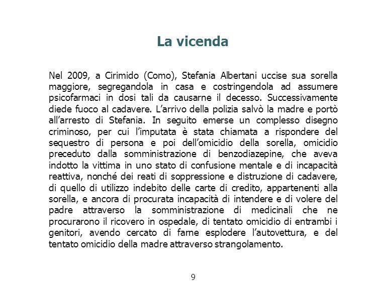 La vicenda Nel 2009, a Cirimido (Como), Stefania Albertani uccise sua sorella maggiore, segregandola in casa e costringendola ad assumere psicofarmaci