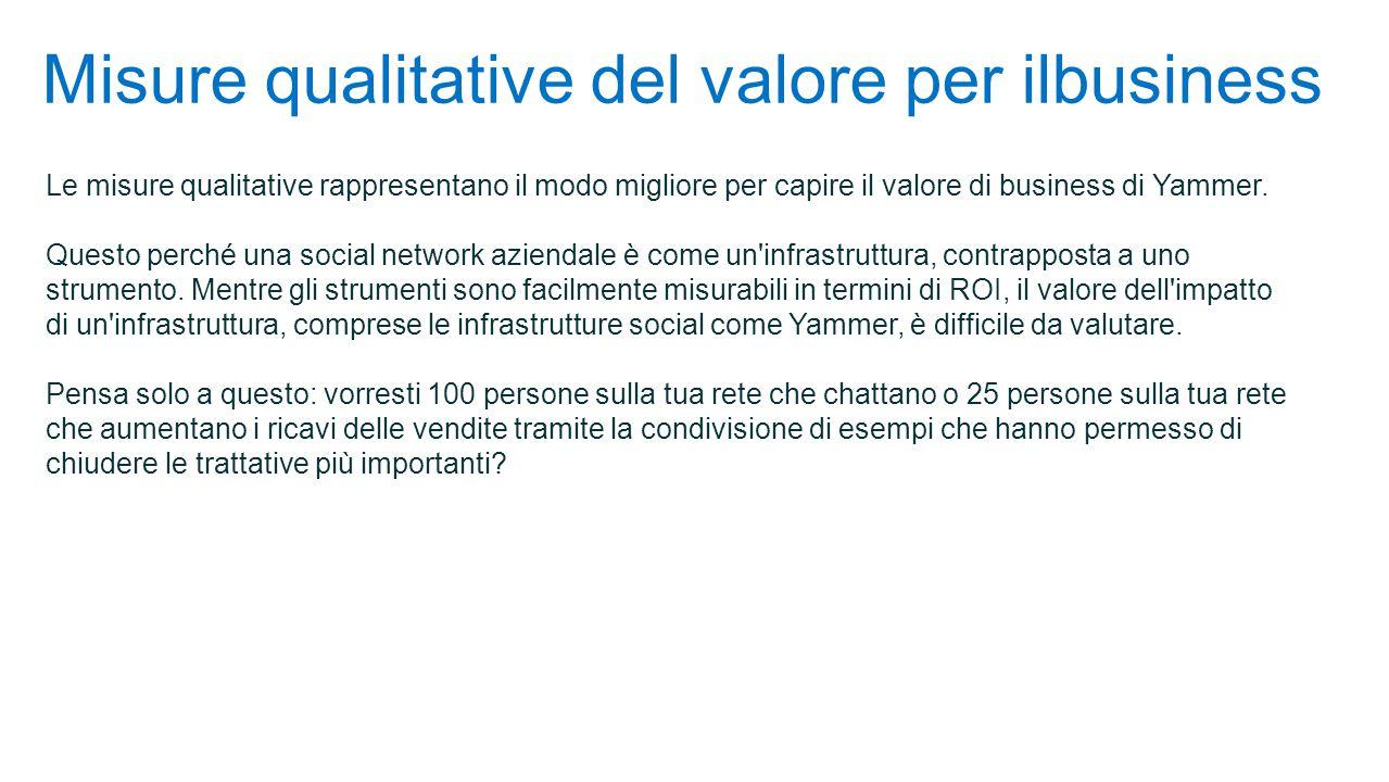 Misure qualitative del valore per ilbusiness Le misure qualitative rappresentano il modo migliore per capire il valore di business di Yammer.
