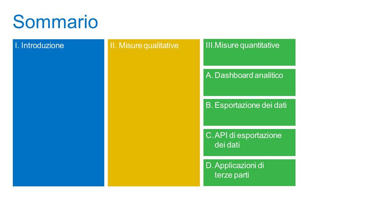 Quattro fasi per la misurazione qualitativa 1.Non dimenticare la tua visione.