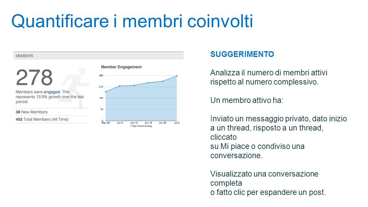Quantificare i membri coinvolti SUGGERIMENTO Analizza il numero di membri attivi rispetto al numero complessivo.