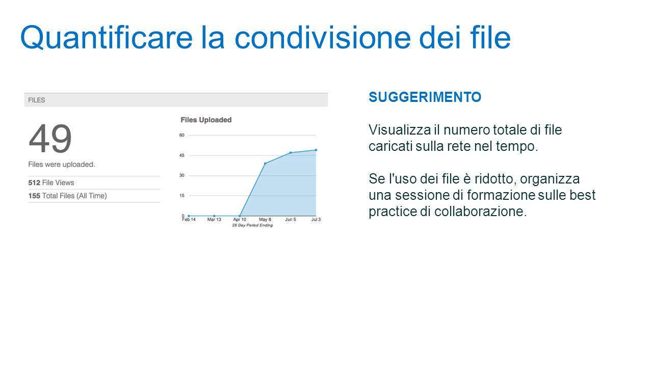 Quantificare la condivisione dei file SUGGERIMENTO Visualizza il numero totale di file caricati sulla rete nel tempo.