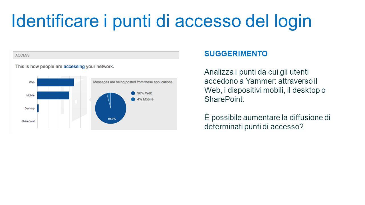 Identificare i punti di accesso del login SUGGERIMENTO Analizza i punti da cui gli utenti accedono a Yammer: attraverso il Web, i dispositivi mobili, il desktop o SharePoint.