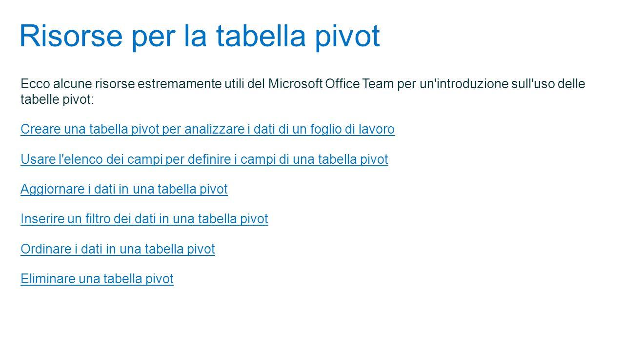 Risorse per la tabella pivot Ecco alcune risorse estremamente utili del Microsoft Office Team per un introduzione sull uso delle tabelle pivot: Creare una tabella pivot per analizzare i dati di un foglio di lavoro Usare l elenco dei campi per definire i campi di una tabella pivot Aggiornare i dati in una tabella pivot Inserire un filtro dei dati in una tabella pivot Ordinare i dati in una tabella pivot Eliminare una tabella pivot