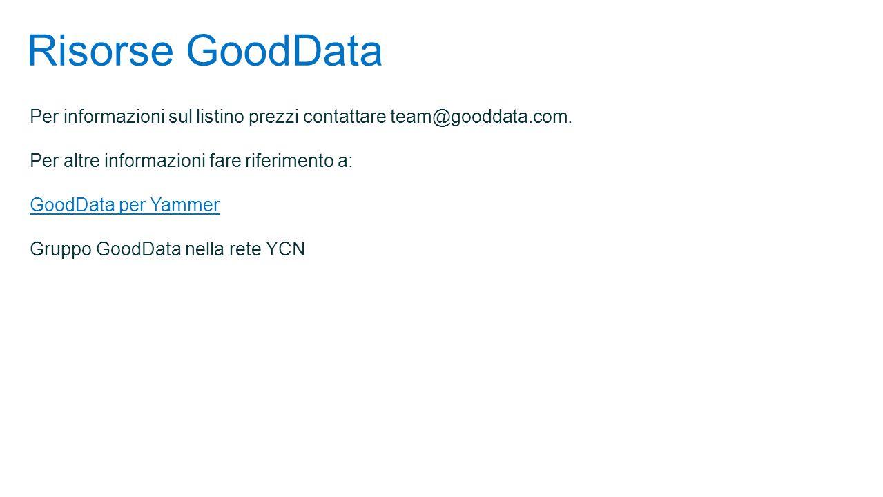 Risorse GoodData Per informazioni sul listino prezzi contattare team@gooddata.com.