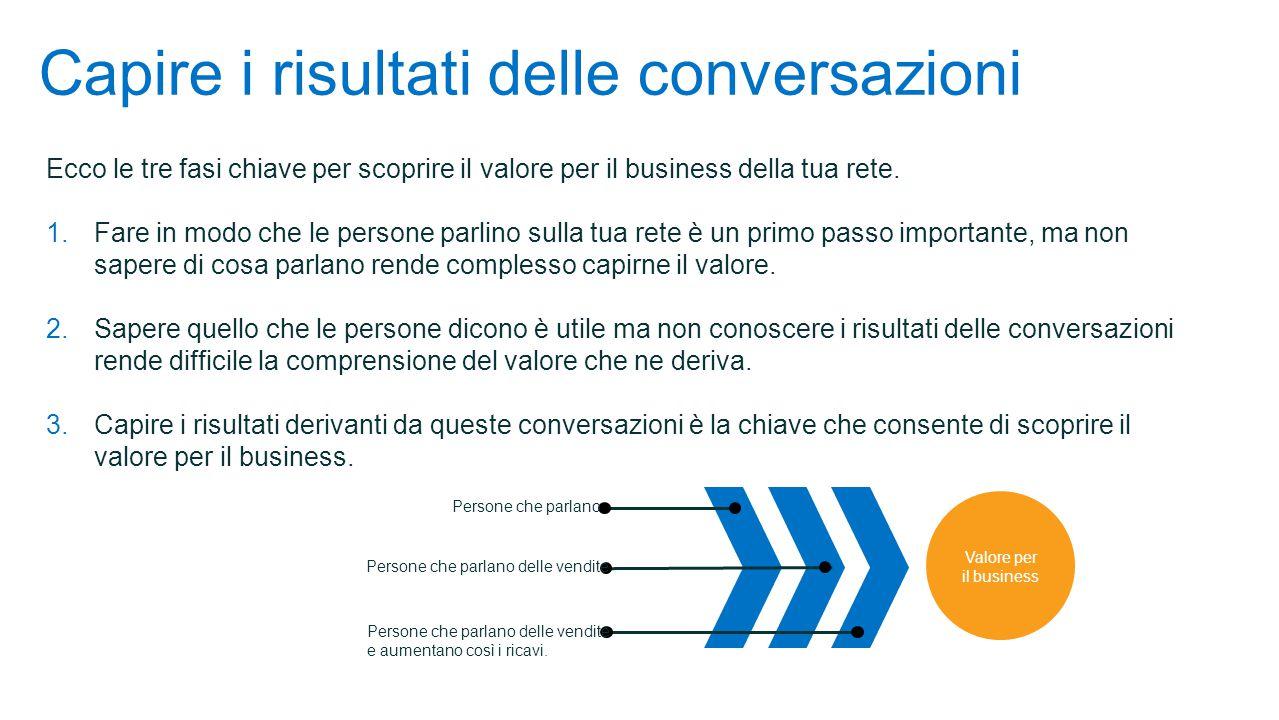 Capire i risultati delle conversazioni Ecco le tre fasi chiave per scoprire il valore per il business della tua rete.