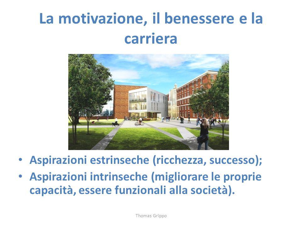 La motivazione, il benessere e la carriera Aspirazioni estrinseche (ricchezza, successo); Aspirazioni intrinseche (migliorare le proprie capacità, ess