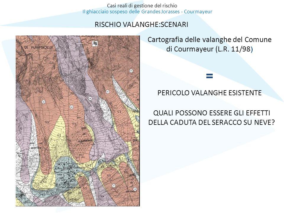 RISCHIO VALANGHE:SCENARI Cartografia delle valanghe del Comune di Courmayeur (L.R. 11/98 ) = PERICOLO VALANGHE ESISTENTE QUALI POSSONO ESSERE GLI EFFE
