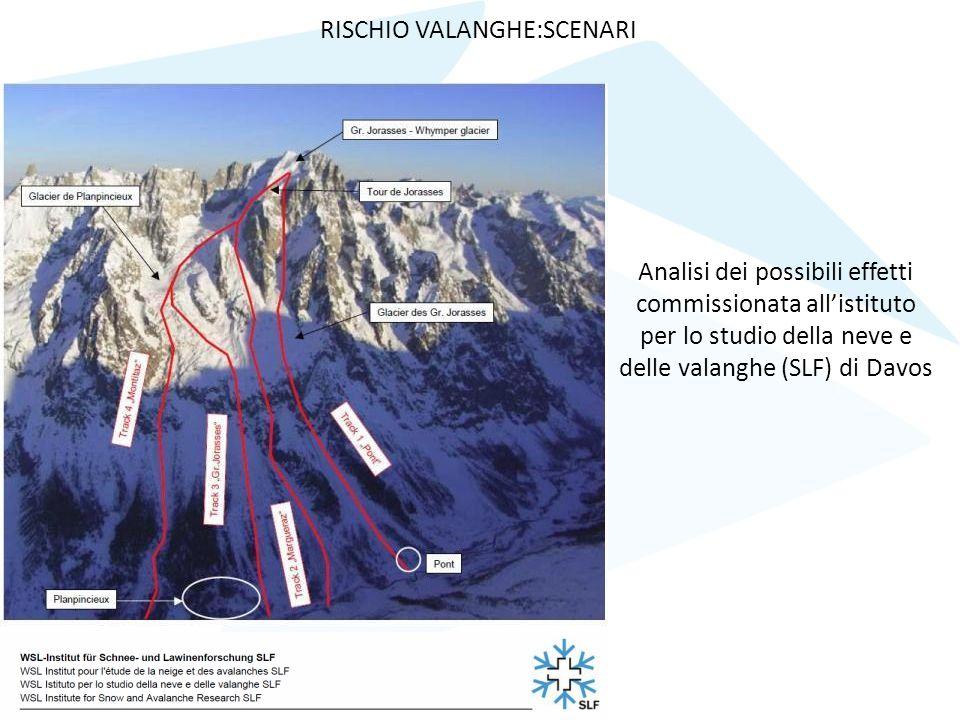 Analisi dei possibili effetti commissionata all'istituto per lo studio della neve e delle valanghe (SLF) di Davos RISCHIO VALANGHE:SCENARI