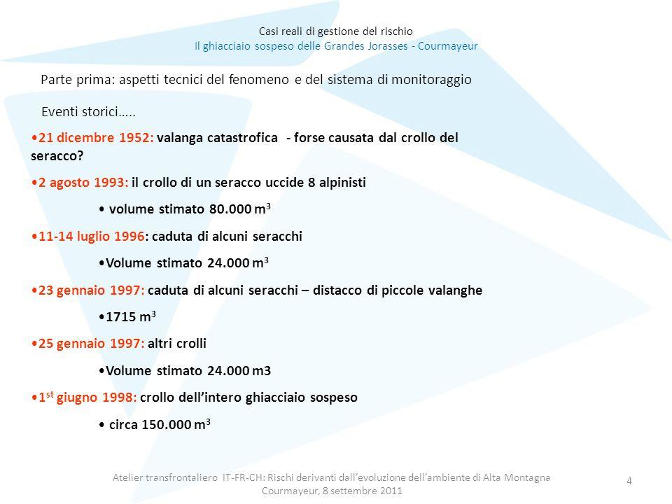 Atelier transfrontaliero IT-FR-CH: Rischi derivanti dall'evoluzione dell'ambiente di Alta Montagna Courmayeur, 8 settembre 2011 4 Parte prima: aspetti