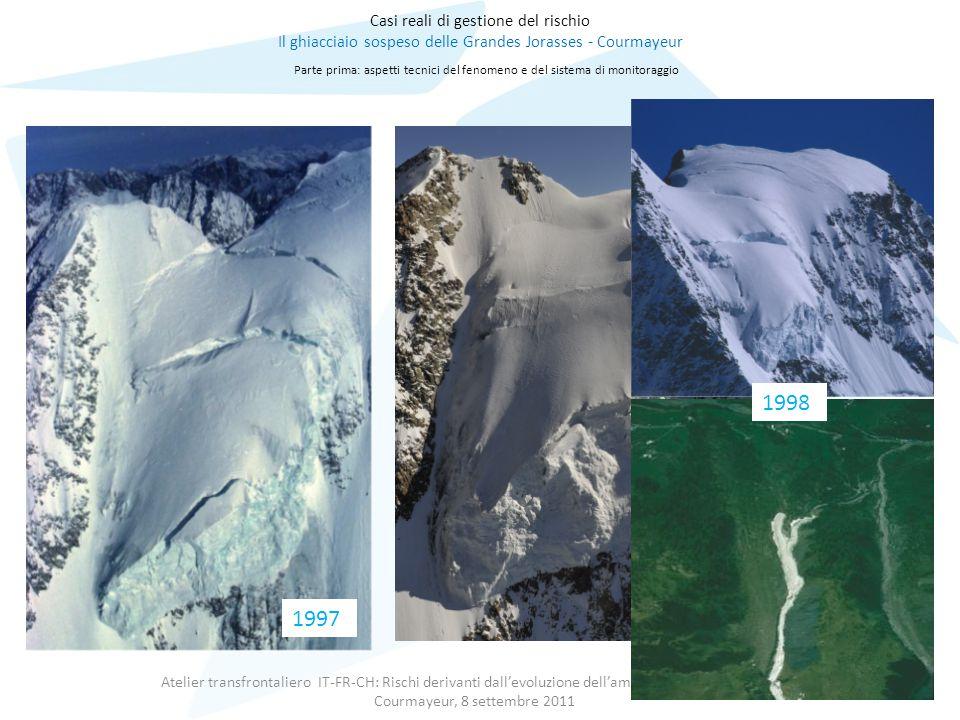 Atelier transfrontaliero IT-FR-CH: Rischi derivanti dall'evoluzione dell'ambiente di Alta Montagna Courmayeur, 8 settembre 2011 5 Parte prima: aspetti