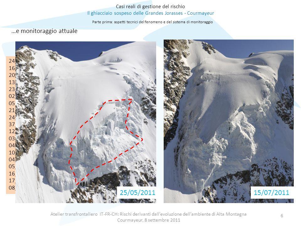 Atelier transfrontaliero IT-FR-CH: Rischi derivanti dall'evoluzione dell'ambiente di Alta Montagna Courmayeur, 8 settembre 2011 6 Parte prima: aspetti