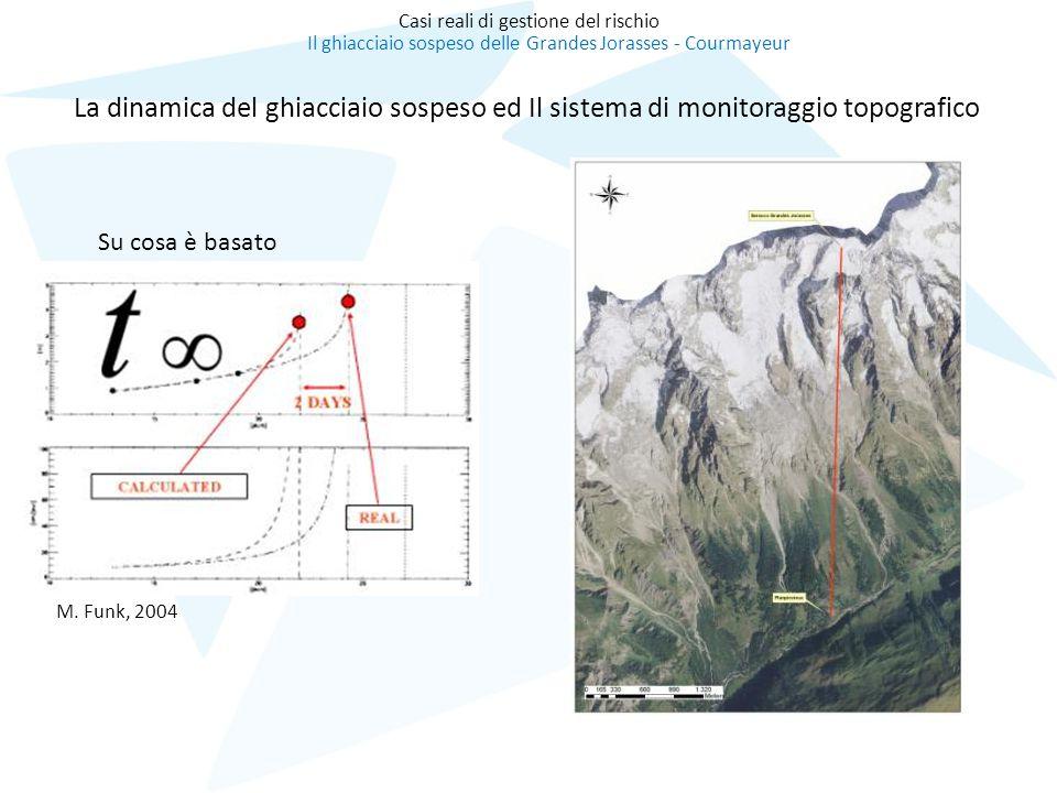 La dinamica del ghiacciaio sospeso ed Il sistema di monitoraggio topografico Su cosa è basato M. Funk, 2004 Casi reali di gestione del rischio Il ghia