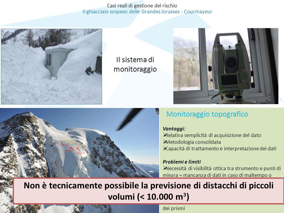 Il sistema di monitoraggio Monitoraggio topografico Vantaggi:  Relativa semplicità di acquisizione del dato  Metodologia consolidata  Capacità di t