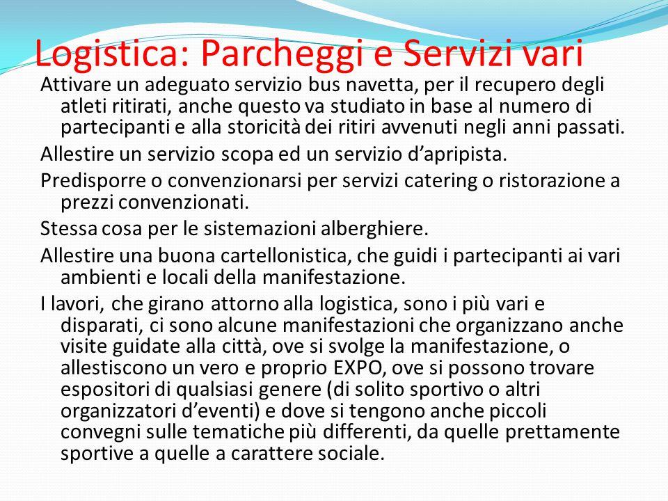Logistica: Parcheggi e Servizi vari Attivare un adeguato servizio bus navetta, per il recupero degli atleti ritirati, anche questo va studiato in base
