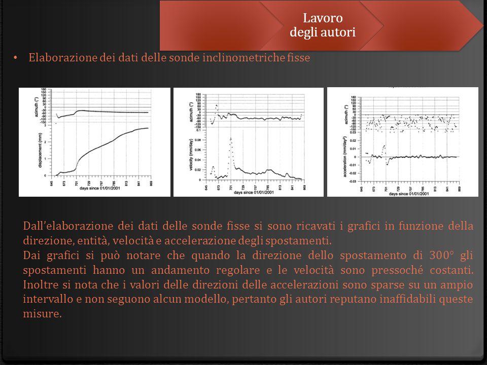 Lavoro degli autori Elaborazione dei dati delle sonde inclinometriche fisse Dall'elaborazione dei dati delle sonde fisse si sono ricavati i grafici in