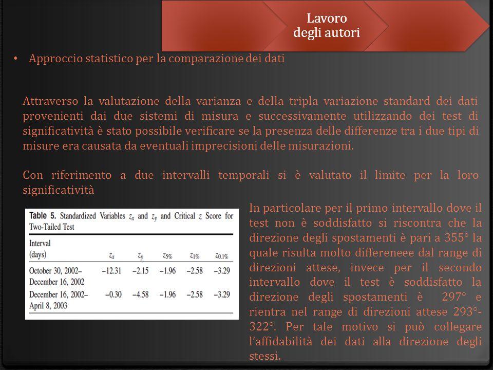 Lavoro degli autori Approccio statistico per la comparazione dei dati Attraverso la valutazione della varianza e della tripla variazione standard dei