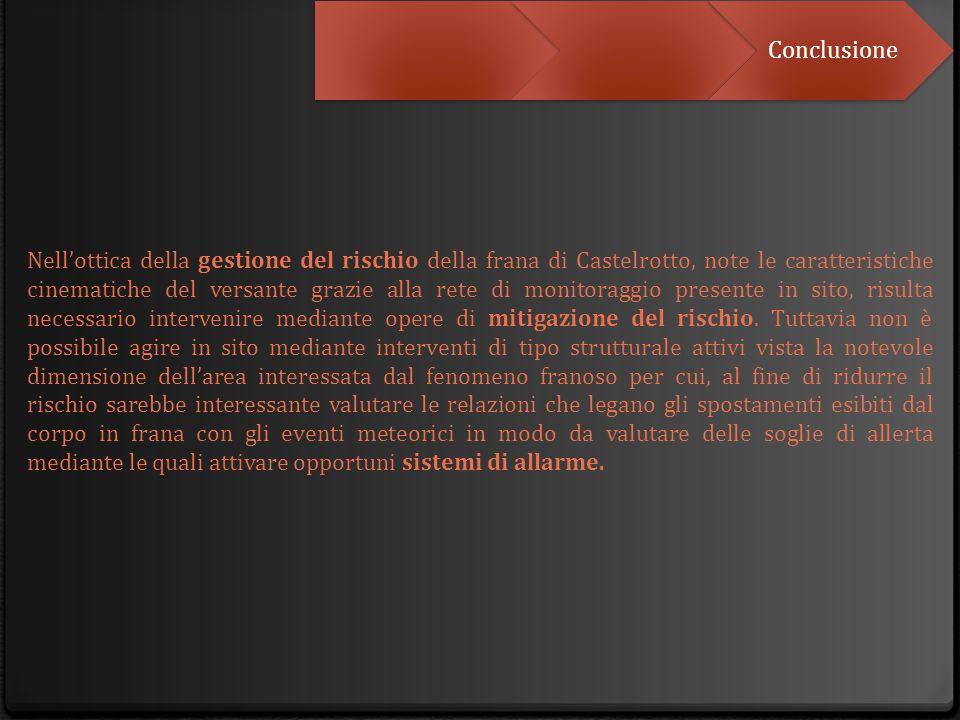 Conclusione Nell'ottica della gestione del rischio della frana di Castelrotto, note le caratteristiche cinematiche del versante grazie alla rete di mo